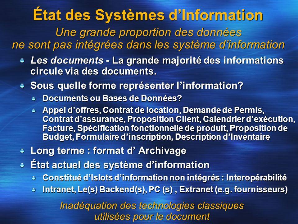 État des Systèmes dInformation Les documents - La grande majorité des informations circule via des documents. Sous quelle forme représenter linformati