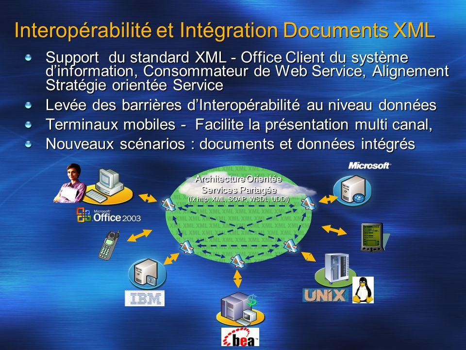 Microsoft & Resolute Corps (partenaire) Créer les CV recus en HRXML CVs classés dans une base de donnees Facilite la recherche adaptee au CV des postes disponibles CUCORP (Institution Financière) (Canada) Demande de Prêt Saisie de la demande de prêt avec InfoPath Génération de la proposition de prêt (Word XML) Knobbe Martens Olson & Bear (Avocats) Génération sur le serveur des factures (WordProcessingML) Impression rapide Rohm Rass (Allemagne) Ingénieurs créent documents de description des produits chimiques Synchronisation avec base de données de descriptions chimiques Halo, RSS et Excel Les résultats de Halo (XBox) en RSS Excel (Schéma RSS) pour comparer les scores des joueurs Visio Connector pour MBSA (Microsoft Baseline Security Analyzer) – Avril 2005 MBSA génère en XML létat du réseau (securite) Visio Connector lit le resulta XML et permet de Visualiser