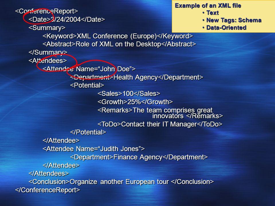 Continuing Legal Education Society of British Columbia Document Documents XML Word 2003 – Publications Pédagogiques dans le domaine légal.