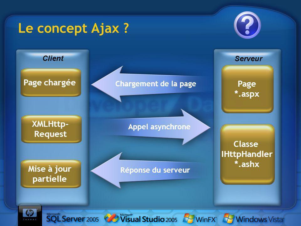 Atlas Scenarios AJAXiser une application ASP.NET Approche incrémentale Mise en place facile Développement dapplications Web nouvelle génération Interface utilisateur riche et intuitive Prise en compte du DHTML Plateforme extensible Création de contrôles personnalisés