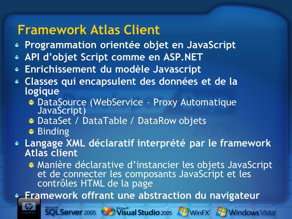 Framework Atlas Client Programmation orientée objet en JavaScript API dobjet Script comme en ASP.NET Enrichissement du modèle Javascript Classes qui encapsulent des données et de la logique DataSource (WebService – Proxy Automatique JavaScript) DataSet / DataTable / DataRow objets Binding Langage XML déclaratif interprété par le framework Atlas client Manière déclarative dinstancier les objets JavaScript et de connecter les composants JavaScript et les contrôles HTML de la page Framework offrant une abstraction du navigateur