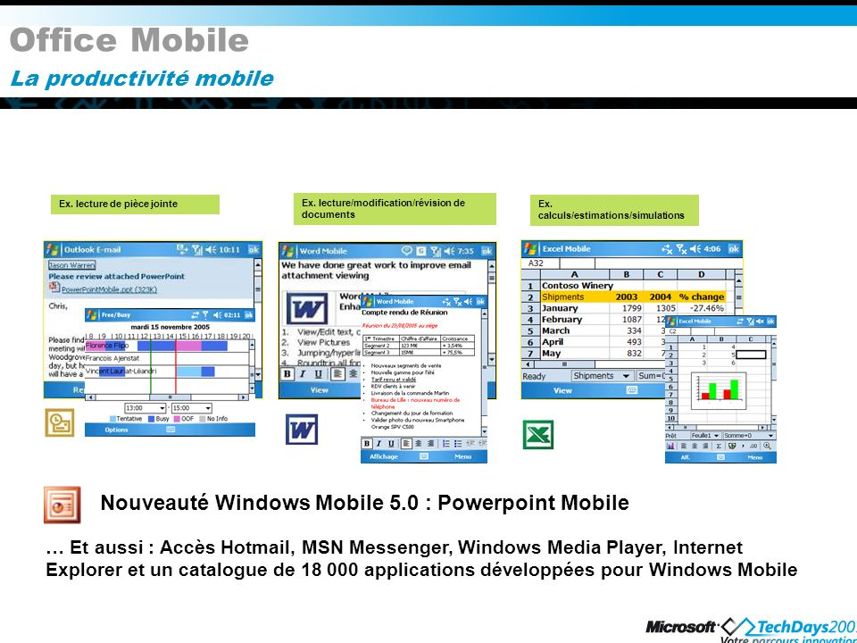 Office Mobile La productivité mobile Nouveauté Windows Mobile 5.0 : Powerpoint Mobile … Et aussi : Accès Hotmail, MSN Messenger, Windows Media Player,