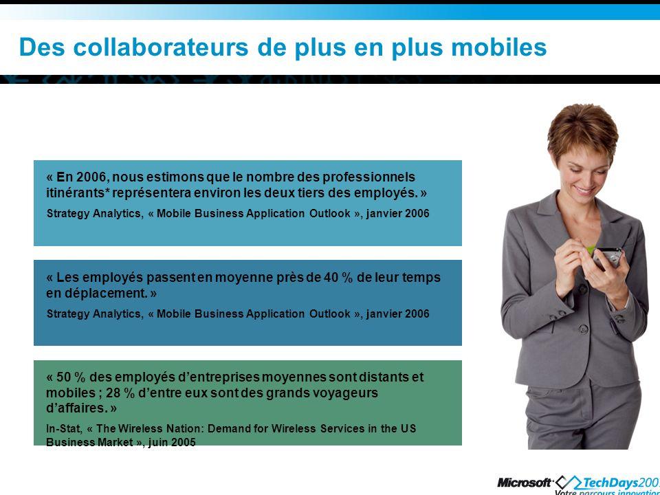 Adoption Windows Mobile (Monde) Téléphones Windows Mobile disponibles chez 115 opérateurs mobiles dans 55 pays 47 constructeurs - Plus de 50 formats de téléphones (voix & données) 1,5 millions de téléchargements Windows Mobile SDKs 80% des déploiements dapplications métier mobiles en entreprise dans le monde sur Windows Mobile Plus de 7 millions de développeurs Visual Studio Plus de 650,000 développeurs Windows Mobile Plus de 9000 partenaires intégrateurs