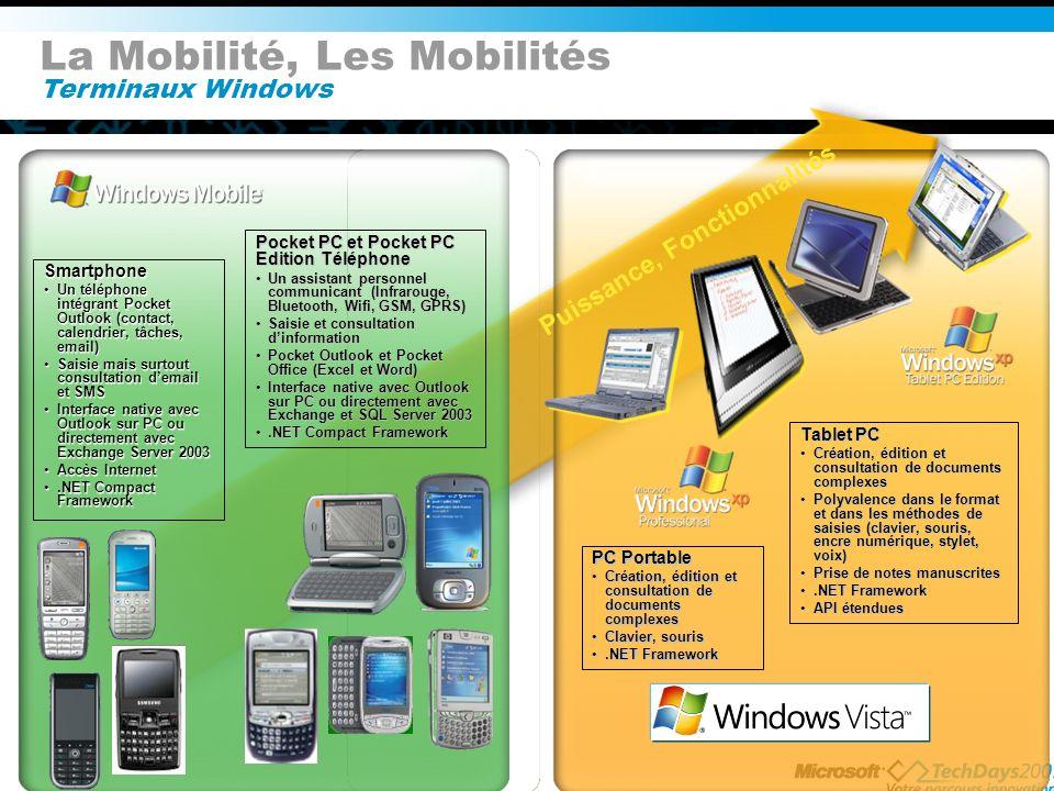 La nouvelle gamme Windows Mobile : Technologie performance… et design pour tous les usages Une vraie gamme de terminaux, du Smartphone « slim » au PDA-phone ultra-communicant et au terminal durci De véritables « category products » qui redéfinissent le marché Design : finesse, légèreté, finition Performance : processeur >400Mhz, 3G, GPS, clavier coulissant, écran haute résolution, navigation tactile Une innovation accélérée pour être au plus près des usages et des utilisateurs