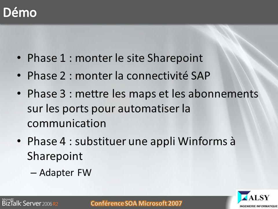 Phase 1 : monter le site Sharepoint Phase 2 : monter la connectivité SAP Phase 3 : mettre les maps et les abonnements sur les ports pour automatiser l