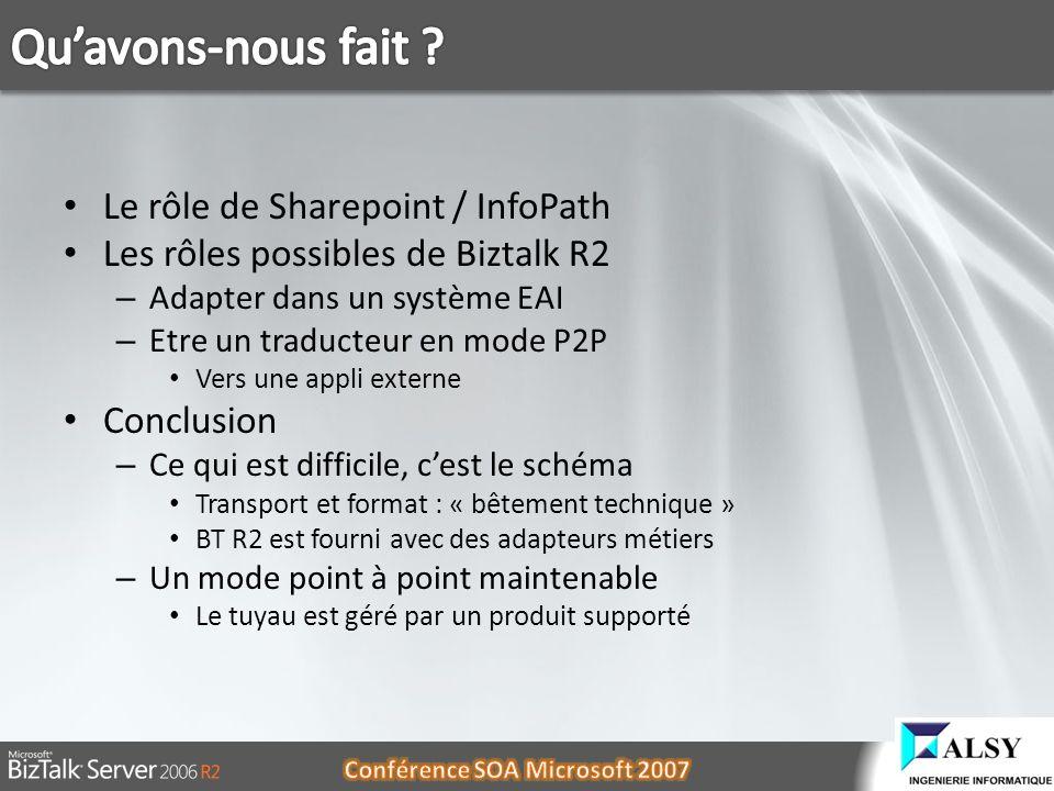 Le rôle de Sharepoint / InfoPath Les rôles possibles de Biztalk R2 – Adapter dans un système EAI – Etre un traducteur en mode P2P Vers une appli exter