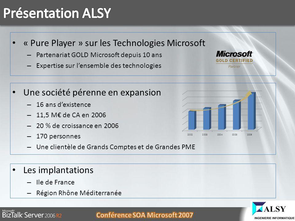« Pure Player » sur les Technologies Microsoft – Partenariat GOLD Microsoft depuis 10 ans – Expertise sur lensemble des technologies Une société péren
