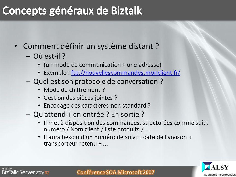 Comment définir un système distant ? – Où est-il ? (un mode de communication + une adresse) Exemple : ftp://nouvellescommandes.monclient.fr/ftp://nouv