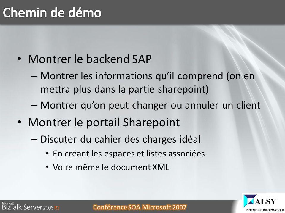 Montrer le backend SAP – Montrer les informations quil comprend (on en mettra plus dans la partie sharepoint) – Montrer quon peut changer ou annuler u
