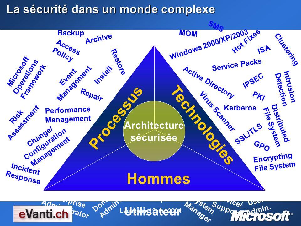 Lausanne, 12 mai 2004 La sécurité dans un monde complexe Architecture sécurisée Hommes Enterprise Administrator Domain Admin. User Admin. System Manag