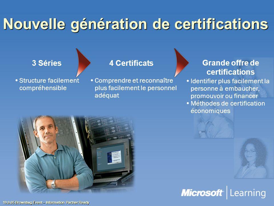 19.9.05 Brownbag Event – Information Partner Ready Nouvelle génération de certifications Identifier plus facilement la personne à embaucher, promouvoi