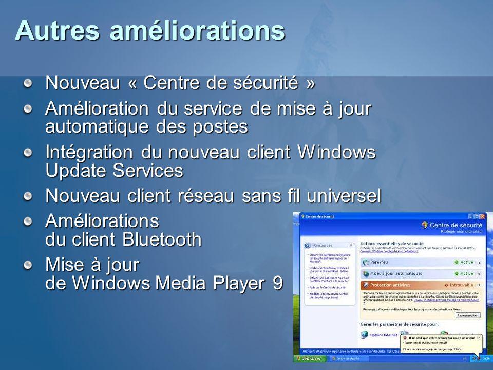 Autres améliorations Nouveau « Centre de sécurité » Amélioration du service de mise à jour automatique des postes Intégration du nouveau client Window