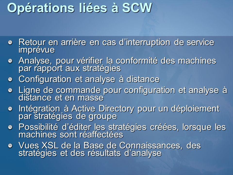 Opérations liées à SCW Retour en arrière en cas dinterruption de service imprévue Analyse, pour vérifier la conformité des machines par rapport aux st