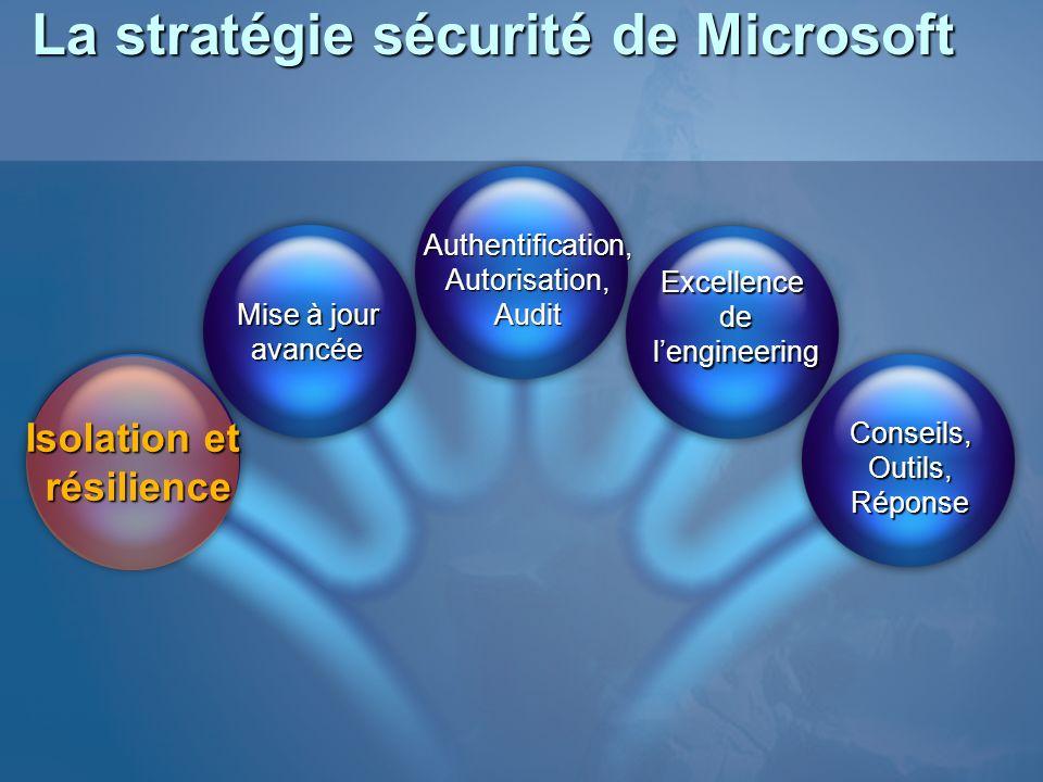 La stratégie sécurité de Microsoft Authentification,Autorisation,Audit Excellencedelengineering Conseils,Outils,Réponse Mise à jour avancée Isolation