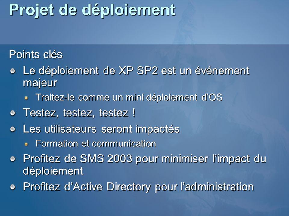 Projet de déploiement Points clés Le déploiement de XP SP2 est un événement majeur Traitez-le comme un mini déploiement dOS Testez, testez, testez ! L