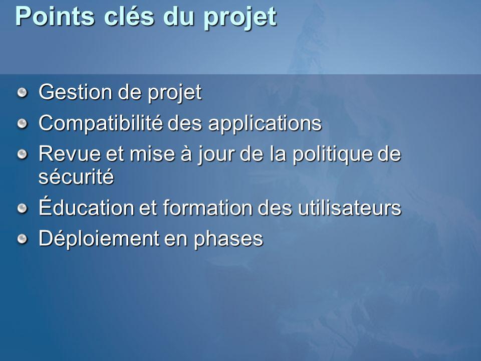 Points clés du projet Gestion de projet Compatibilité des applications Revue et mise à jour de la politique de sécurité Éducation et formation des uti