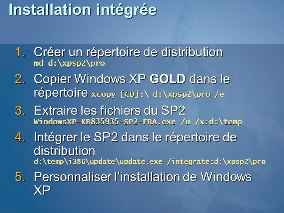 Installation intégrée Créer un répertoire de distribution md d:\xpsp2\pro Créer un répertoire de distribution md d:\xpsp2\pro Copier Windows XP GOLD d