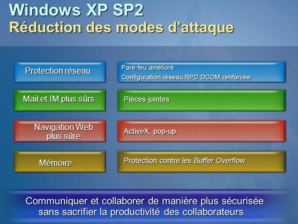 Windows XP SP2 Réduction des modes dattaque Communiquer et collaborer de manière plus sécurisée sans sacrifier la productivité des collaborateurs Prot