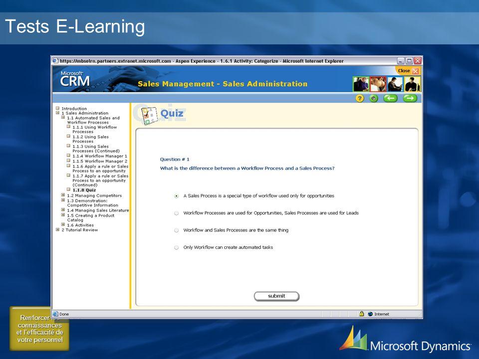 Renforcer les connaissances et lefficacité de votre personnel Tests E-Learning