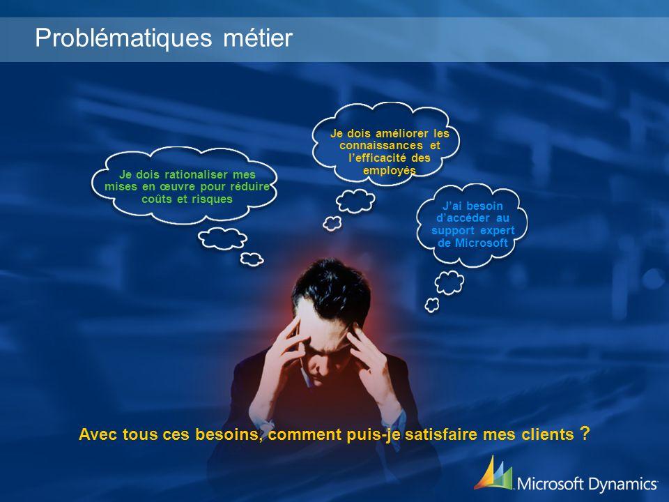 Je dois améliorer les connaissances et lefficacité des employés Je dois rationaliser mes mises en œuvre pour réduire coûts et risques Jai besoin daccéder au support expert de Microsoft Problématiques métier Avec tous ces besoins, comment puis-je satisfaire mes clients ?