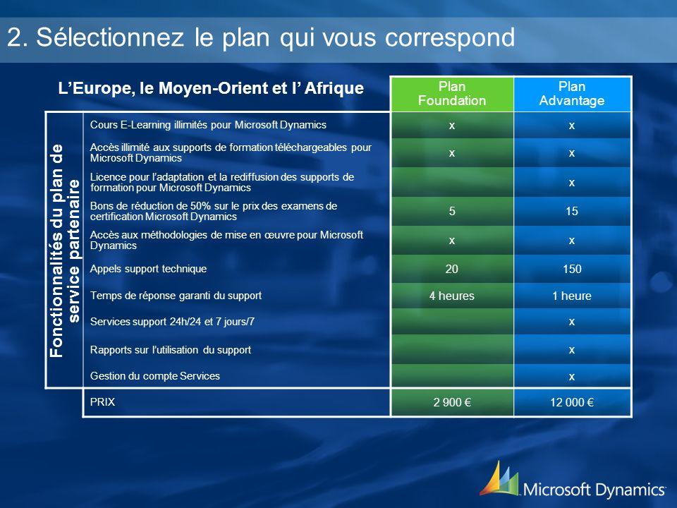 2. Sélectionnez le plan qui vous correspond LEurope, le Moyen-Orient et l Afrique Plan Foundation Plan Advantage Cours E-Learning illimités pour Micro