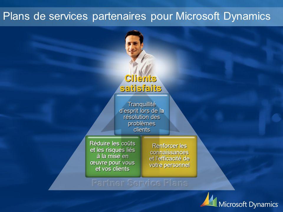Réduire les coûts et les risques liés à la mise en œuvre pour vous et vos clients Renforcer les connaissances et lefficacité de votre personnel Tranquillité desprit lors de la résolution des problèmes clients Clients satisfaits Plans de services partenaires pour Microsoft Dynamics