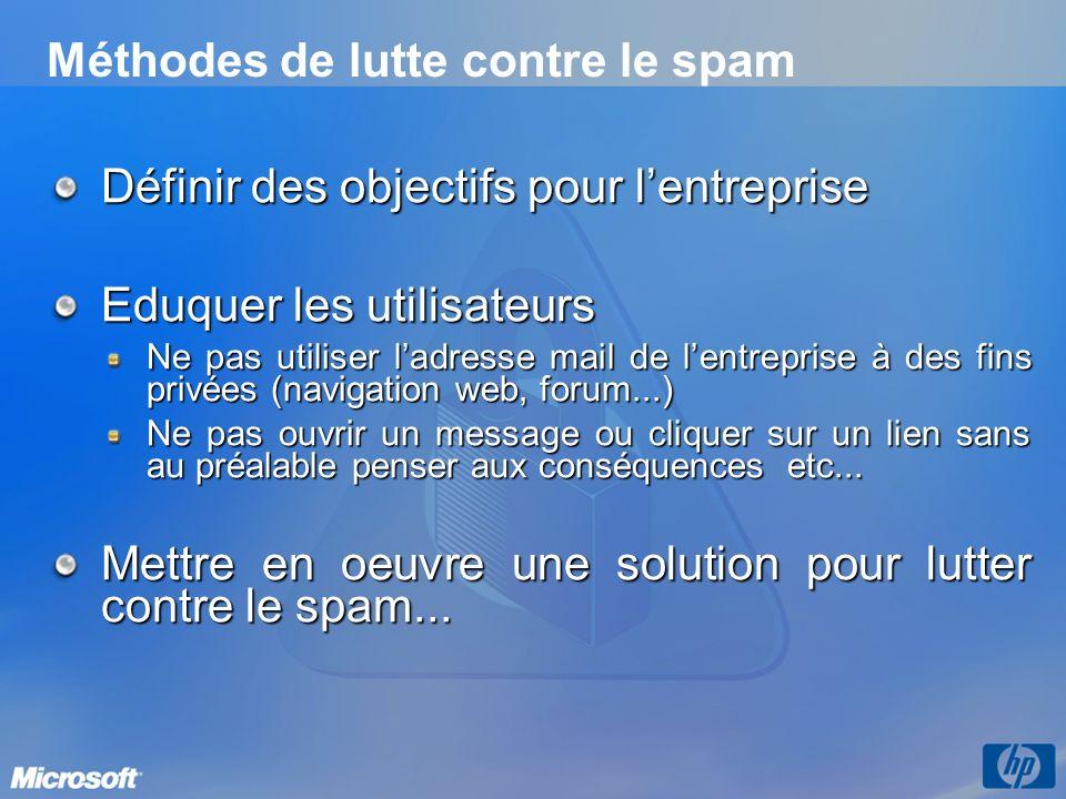 Définir des objectifs pour lentreprise Eduquer les utilisateurs Ne pas utiliser ladresse mail de lentreprise à des fins privées (navigation web, forum