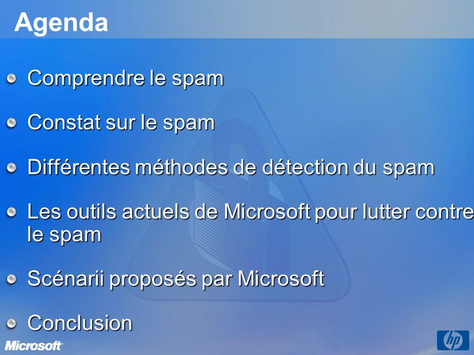 Agenda Comprendre le spam Constat sur le spam Différentes méthodes de détection du spam Les outils actuels de Microsoft pour lutter contre le spam Scé