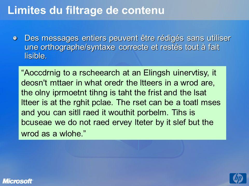 Limites du filtrage de contenu Des messages entiers peuvent être rédigés sans utiliser une orthographe/syntaxe correcte et restés tout à fait lisible.