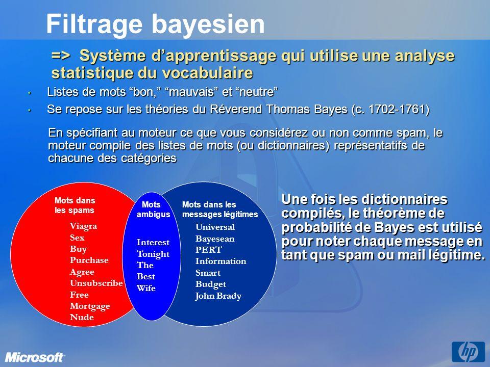 Filtrage bayesien => Système dapprentissage qui utilise une analyse statistique du vocabulaire Listes de mots bon, mauvais et neutre Listes de mots bo