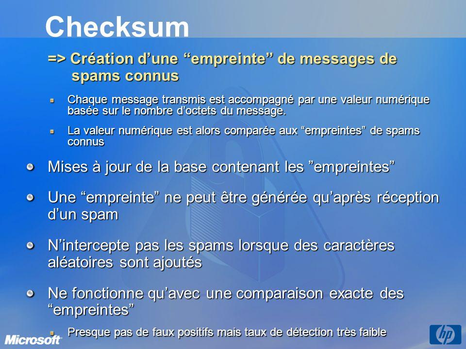 Checksum => Création dune empreinte de messages de spams connus Chaque message transmis est accompagné par une valeur numérique basée sur le nombre do