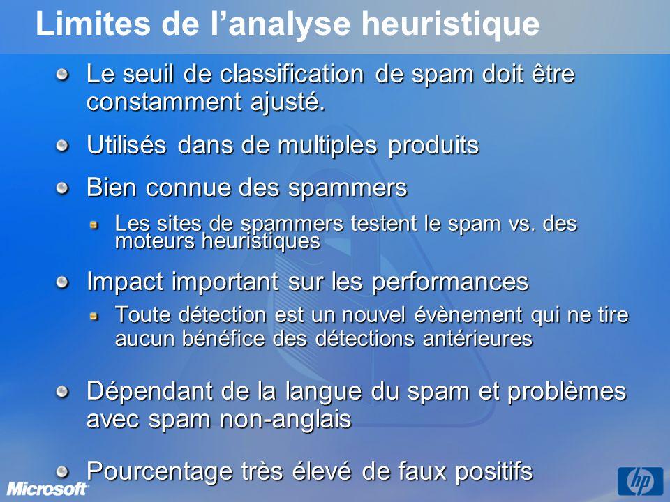 Limites de lanalyse heuristique Le seuil de classification de spam doit être constamment ajusté. Utilisés dans de multiples produits Bien connue des s