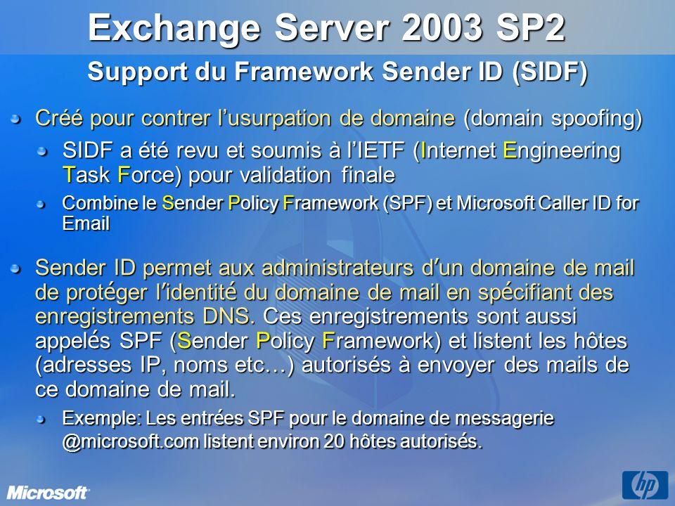 Créé pour contrer lusurpation de domaine (domain spoofing) SIDF a été revu et soumis à lIETF (Internet Engineering Task Force) pour validation finale