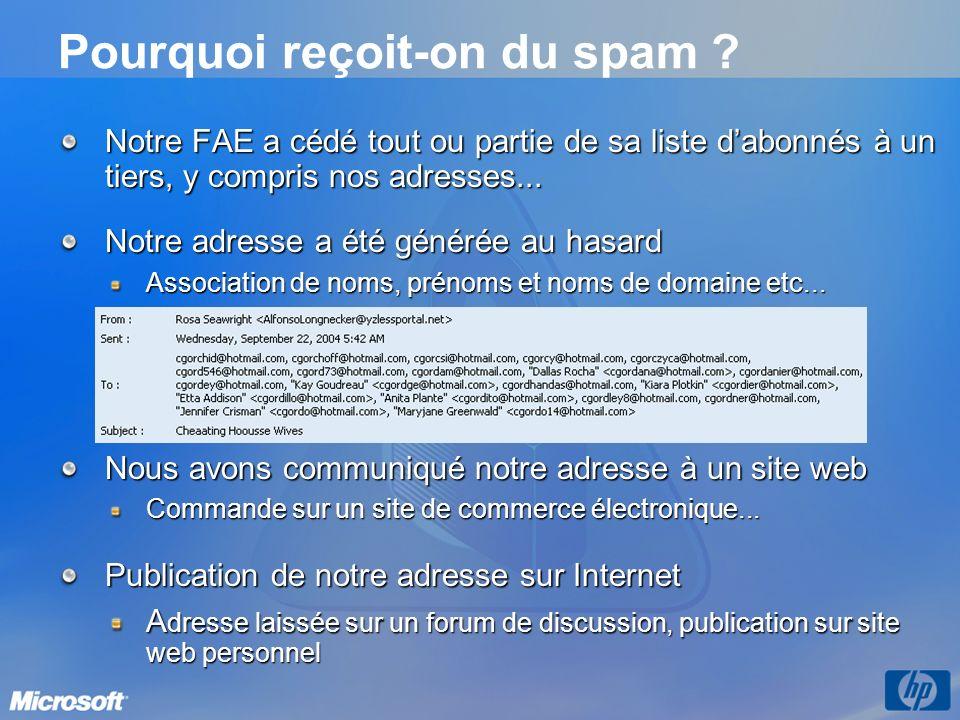Pourquoi reçoit-on du spam ? Notre FAE a cédé tout ou partie de sa liste dabonnés à un tiers, y compris nos adresses... Notre adresse a été générée au