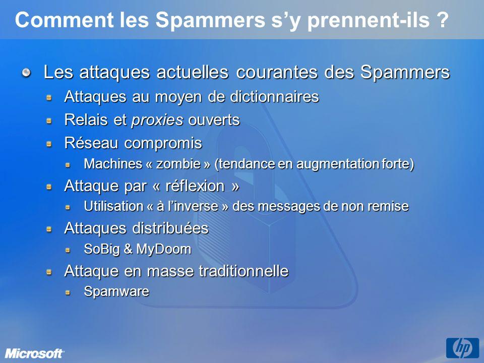 Comment les Spammers sy prennent-ils ? Les attaques actuelles courantes des Spammers Attaques au moyen de dictionnaires Relais et proxies ouverts Rése