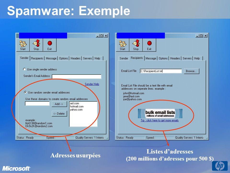 Spamware: Exemple Adresses usurpées Listes dadresses (200 millions dadresses pour 500 $)