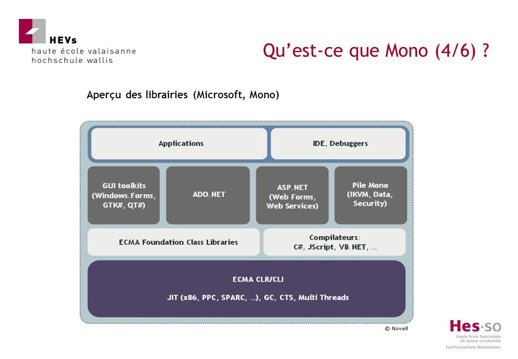 Aperçu des librairies (Microsoft, Mono) Quest-ce que Mono (4/6)