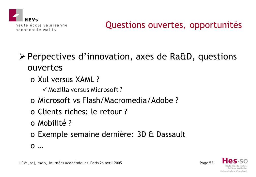 HEVs, rej, mob, Journées académiques, Paris 26 avril 2005Page 53 Questions ouvertes, opportunités Perpectives dinnovation, axes de Ra&D, questions ouvertes oXul versus XAML .