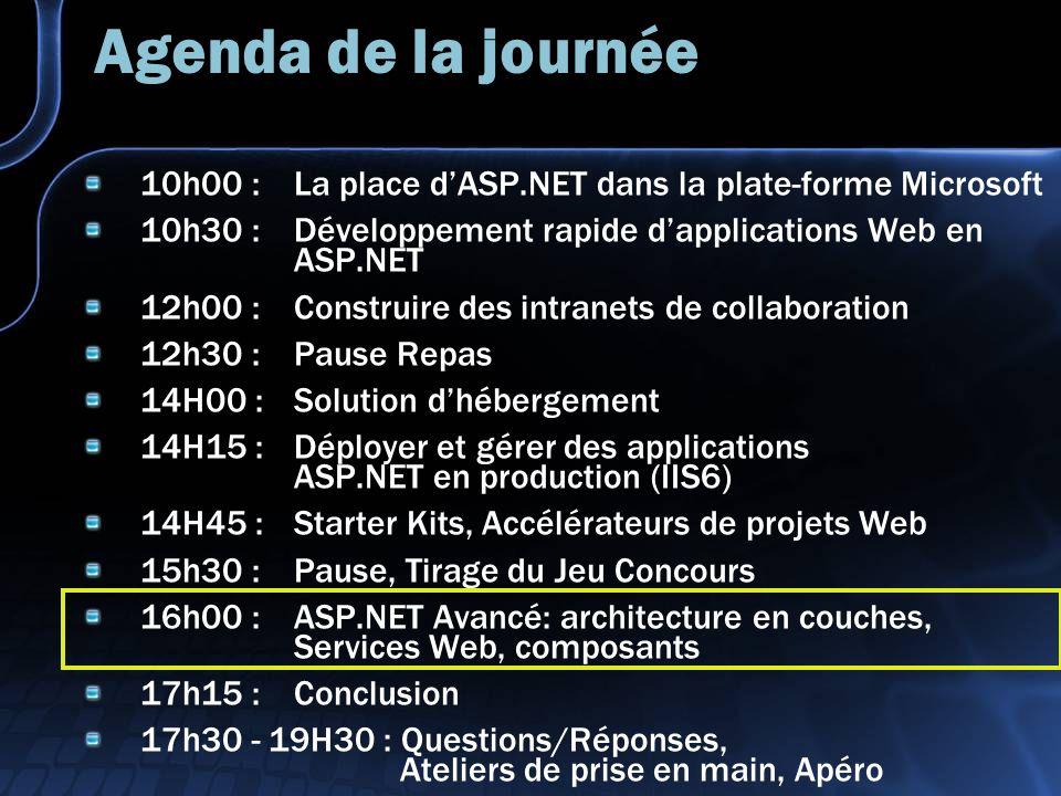 ASP.NET un peu plus loin… Développement Rapide dApplications Web avec.NET