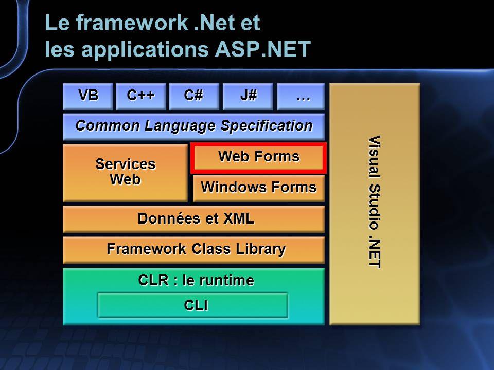 Service Web Définition : une procédure invocable à distance, indépendamment de sa plate- forme logicielle et matérielle via des protocoles standard (HTTP, XML, SOAP) Adoptés par lensemble de lindustrie