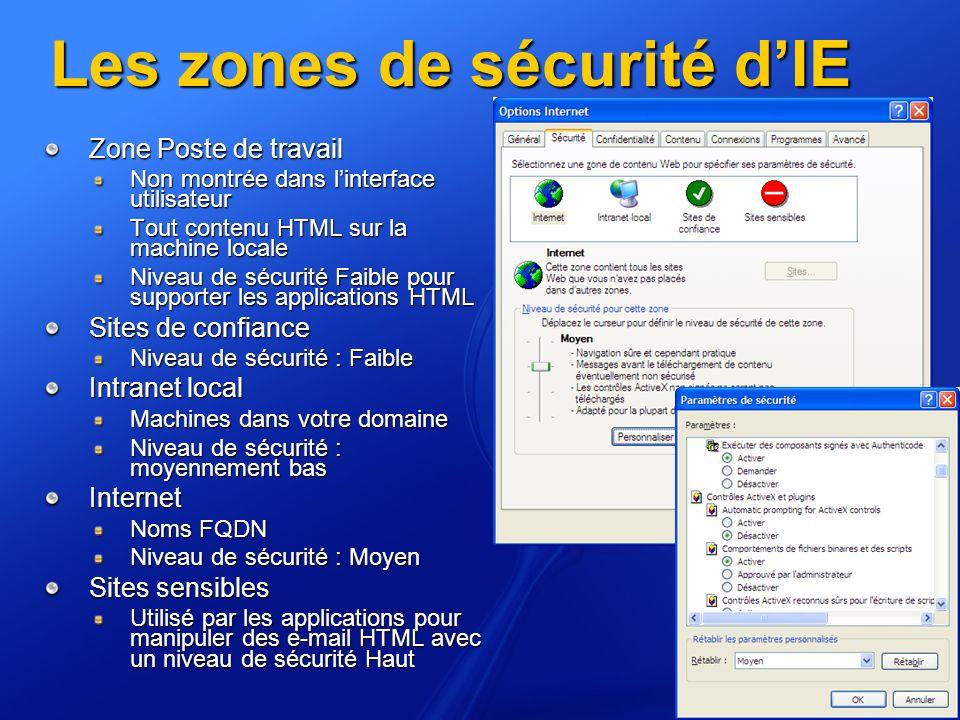 Les zones de sécurité dIE Zone Poste de travail Non montrée dans linterface utilisateur Tout contenu HTML sur la machine locale Niveau de sécurité Fai