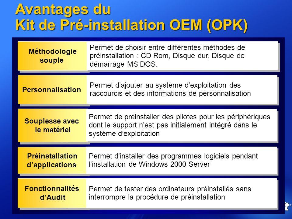 Méthodologie souple Méthodologie souple Permet de choisir entre différentes méthodes de préinstallation : CD Rom, Disque dur, Disque de démarrage MS DOS.