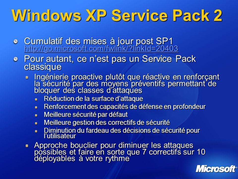 Windows XP Service Pack 2 Cumulatif des mises à jour post SP1 http://go.microsoft.com/fwlink/?linkId=20403 http://go.microsoft.com/fwlink/?linkId=20403 Pour autant, ce nest pas un Service Pack classique Ingénierie proactive plutôt que réactive en renforçant la sécurité par des moyens préventifs permettant de bloquer des classes dattaques Réduction de la surface dattaque Renforcement des capacités de défense en profondeur Meilleure sécurité par défaut Meilleure gestion des correctifs de sécurité Diminution du fardeau des décisions de sécurité pour lutilisateur Approche bouclier pour diminuer les attaques possibles et faire en sorte que 7 correctifs sur 10 déployables à votre rythme
