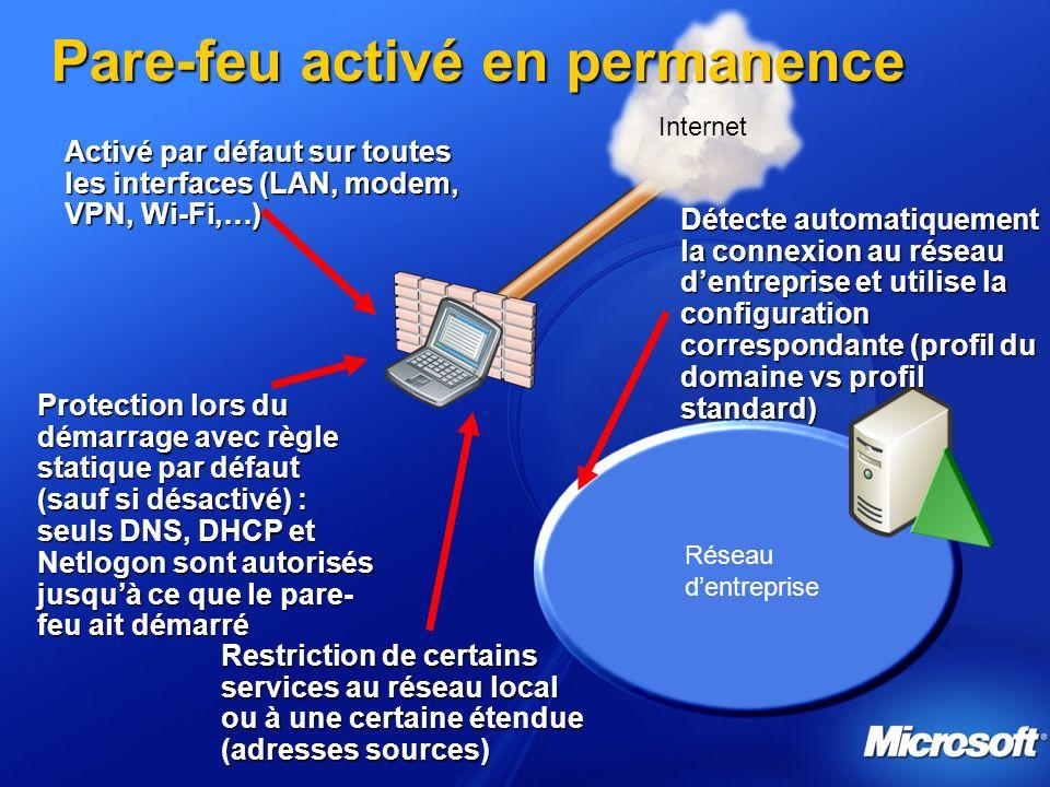 Activé par défaut sur toutes les interfaces (LAN, modem, VPN, Wi-Fi,…) Réseau dentreprise Protection lors du démarrage avec règle statique par défaut (sauf si désactivé) : seuls DNS, DHCP et Netlogon sont autorisés jusquà ce que le pare- feu ait démarré Détecte automatiquement la connexion au réseau dentreprise et utilise la configuration correspondante (profil du domaine vs profil standard) Internet Restriction de certains services au réseau local ou à une certaine étendue (adresses sources) Pare-feu activé en permanence