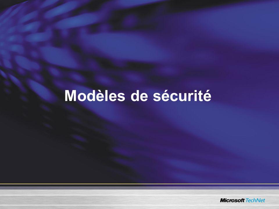 Modèles de sécurité