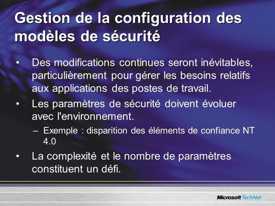 Gestion de la configuration des modèles de sécurité Des modifications continues seront inévitables, particulièrement pour gérer les besoins relatifs aux applications des postes de travail.