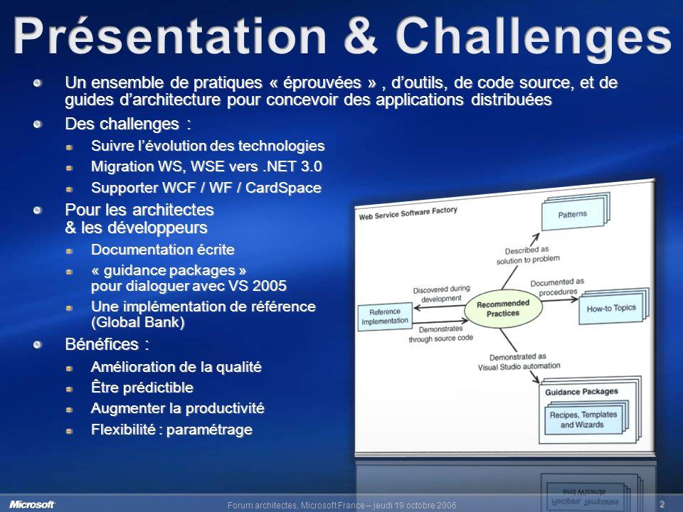 Forum architectes, Microsoft France – jeudi 19 octobre 2006 2 Un ensemble de pratiques « éprouvées », doutils, de code source, et de guides darchitect