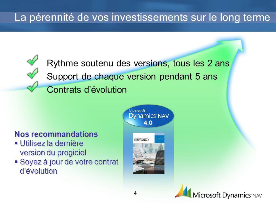 4 Rythme soutenu des versions, tous les 2 ans Support de chaque version pendant 5 ans Contrats dévolution La pérennité de vos investissements sur le l