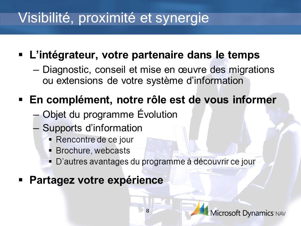 8 Visibilité, proximité et synergie Lintégrateur, votre partenaire dans le temps Diagnostic, conseil et mise en œuvre des migrations ou extensions de
