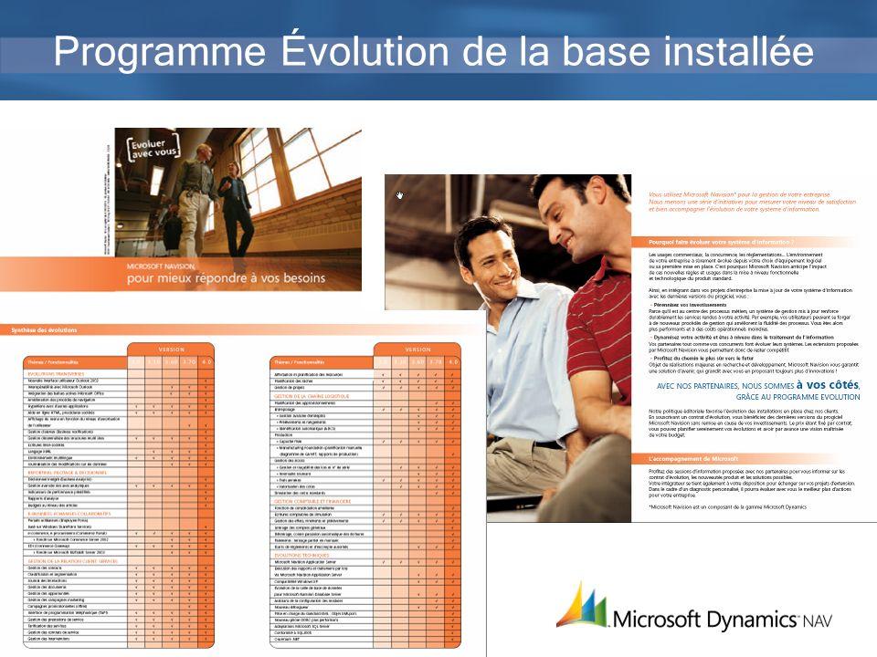 9 Programme Évolution de la base installée
